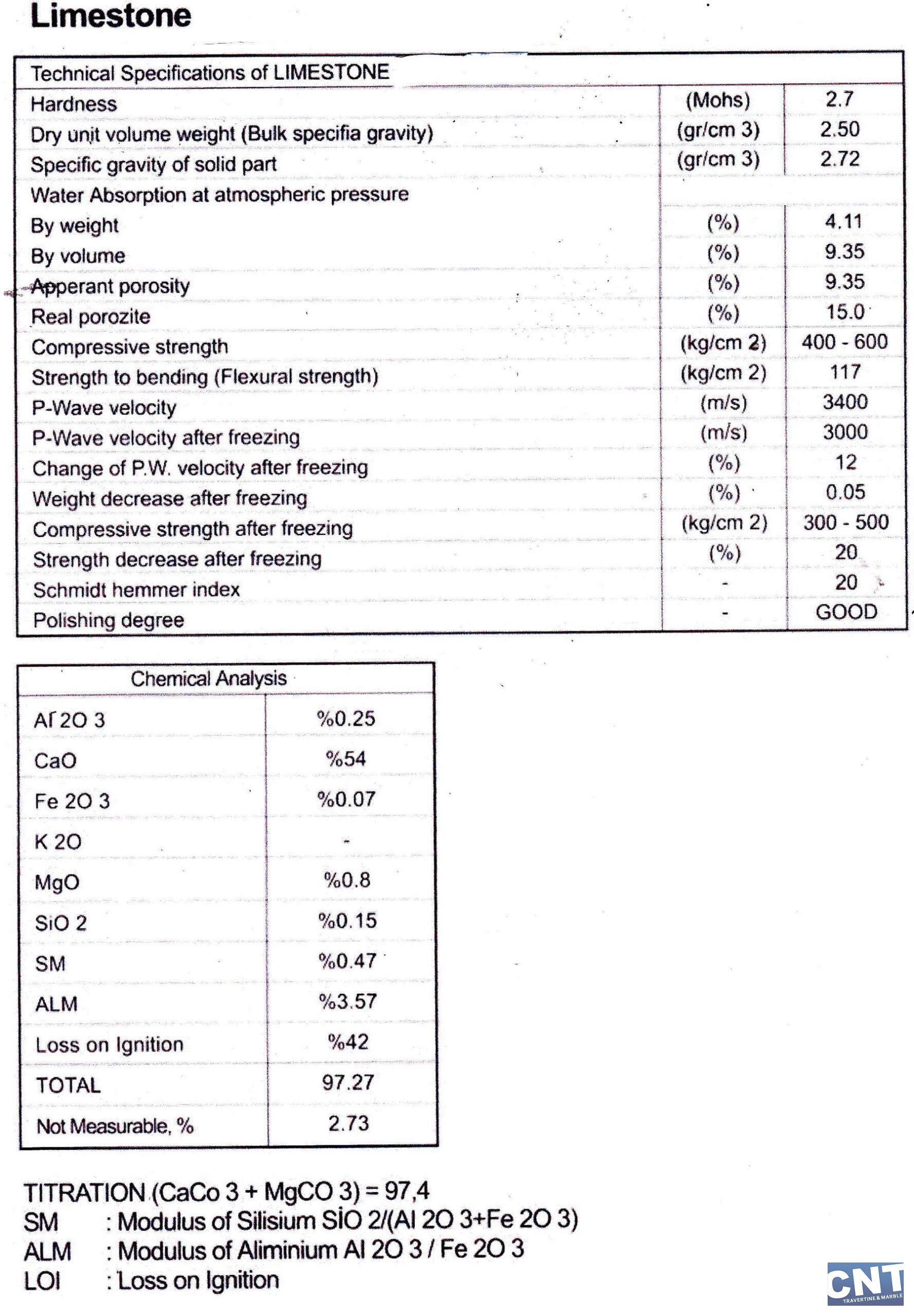 Technical Specifications White Limestone